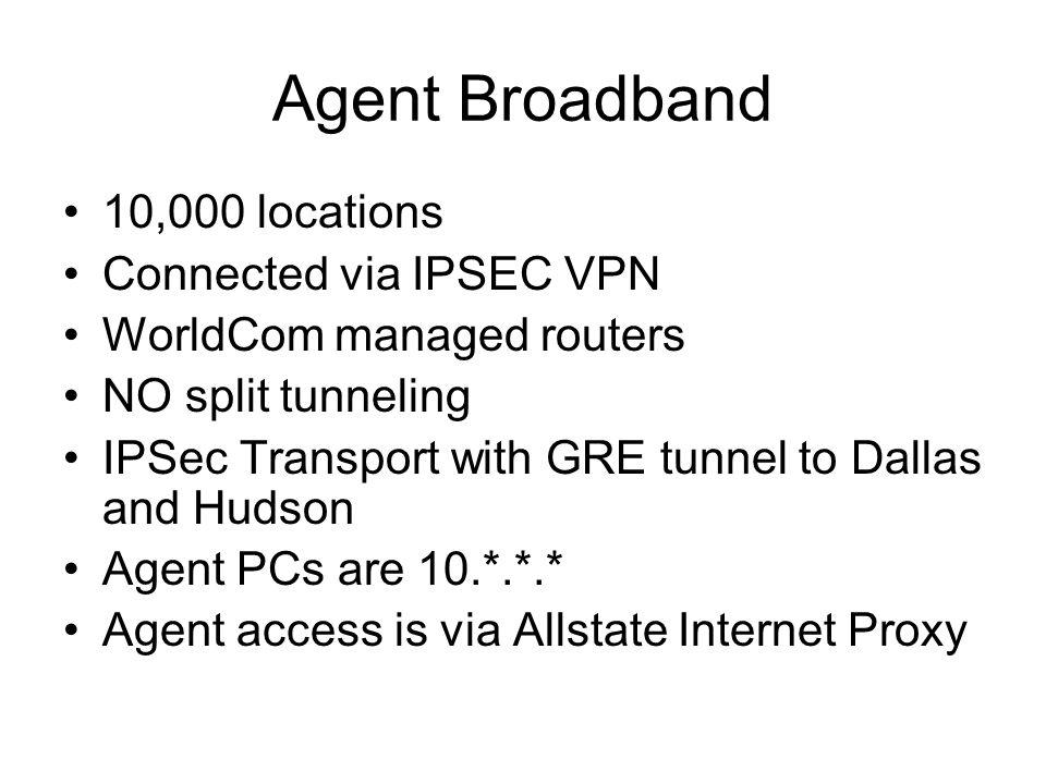 Agent Broadband 10,000 locations Connected via IPSEC VPN