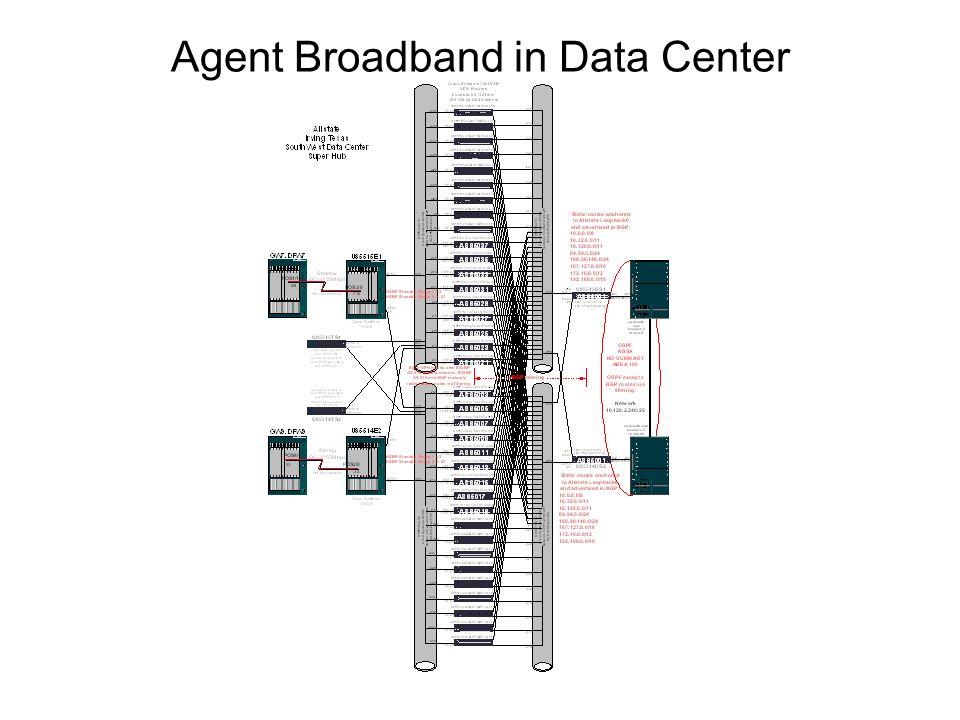 Agent Broadband in Data Center