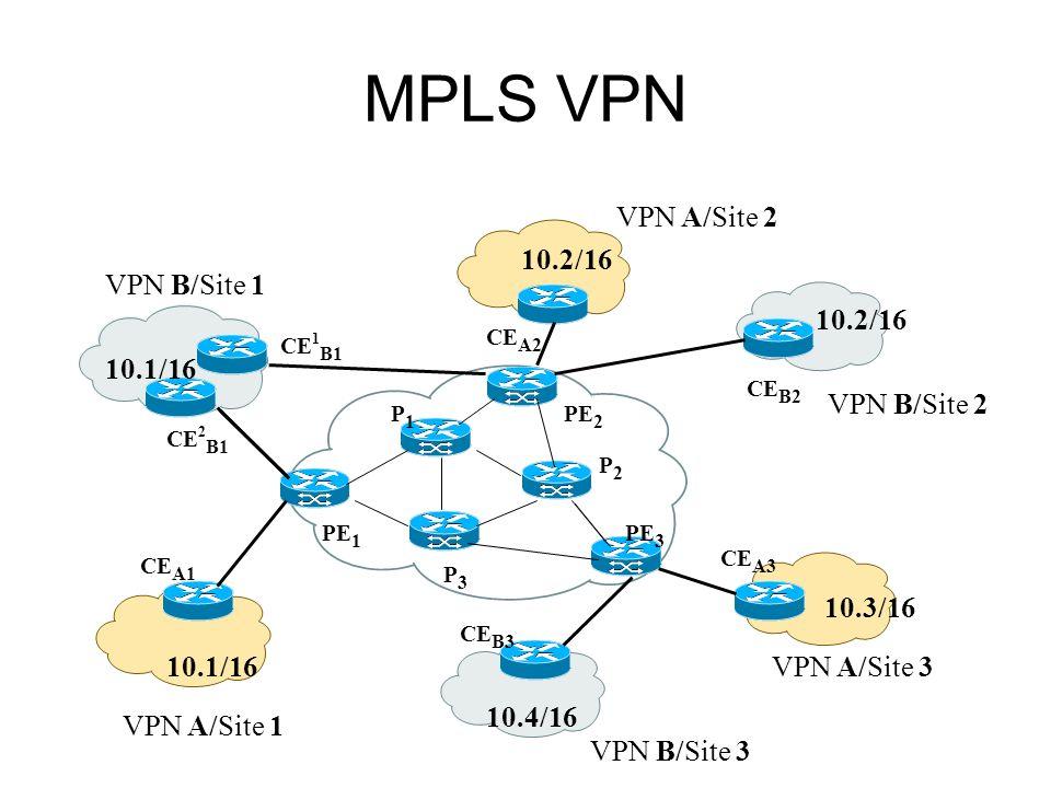 MPLS VPN VPN A/Site 1 VPN A/Site 2 VPN A/Site 3 VPN B/Site 2