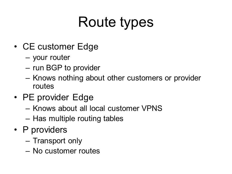 Route types CE customer Edge PE provider Edge P providers your router