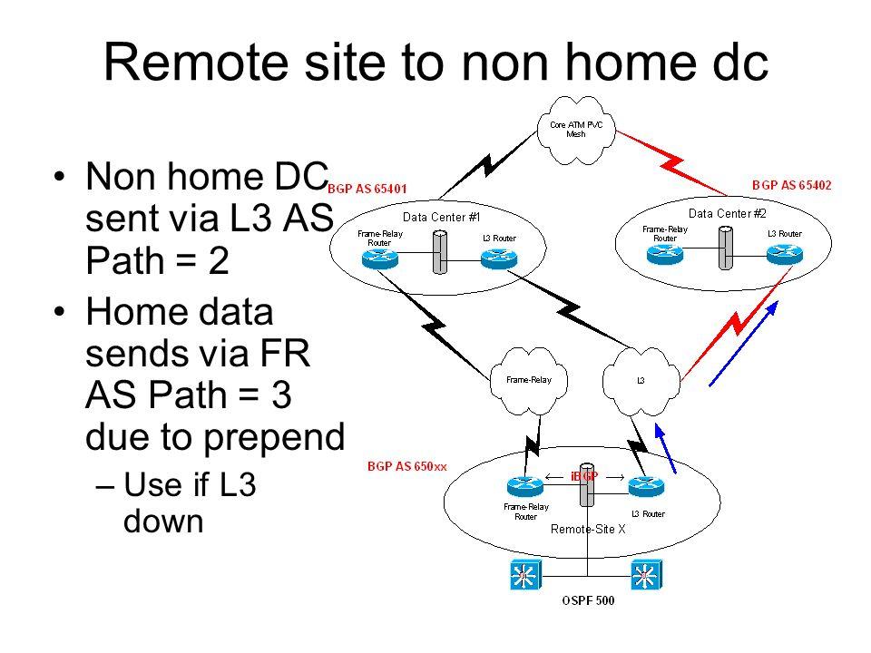 Remote site to non home dc