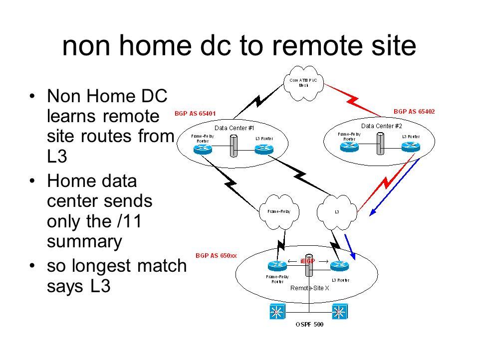 non home dc to remote site
