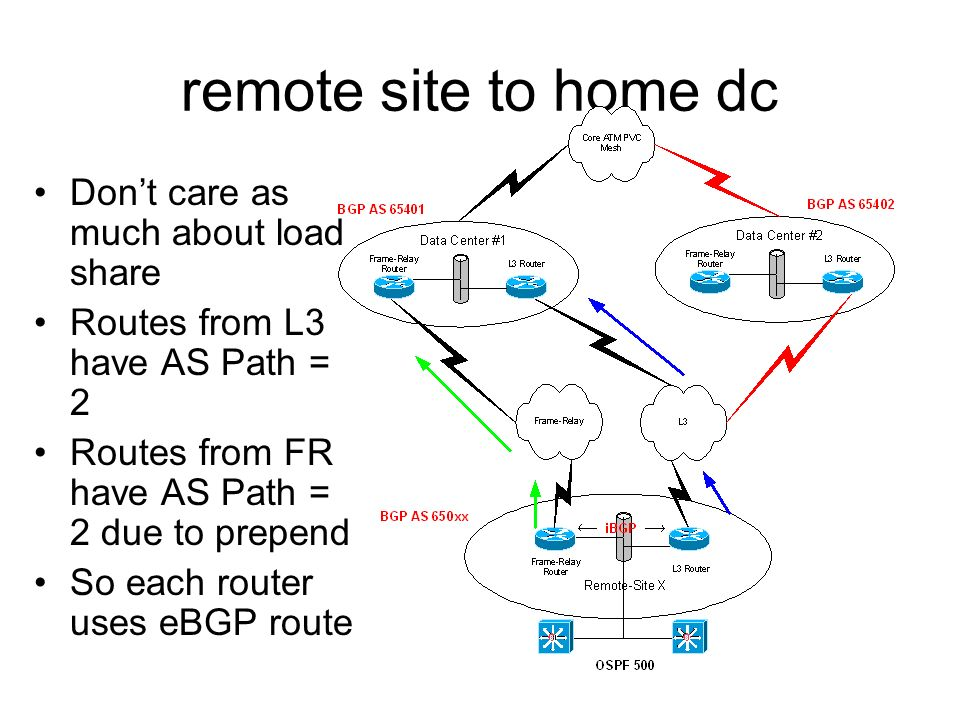 remote site to home dc Don't care as much about load share