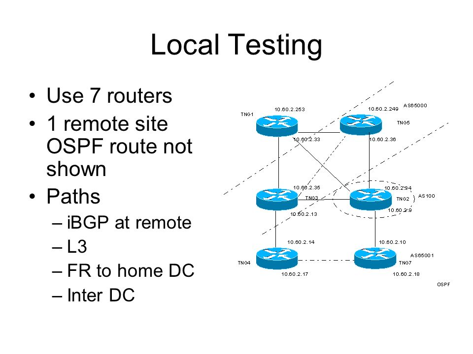 Local Testing Use 7 routers 1 remote site OSPF route not shown Paths