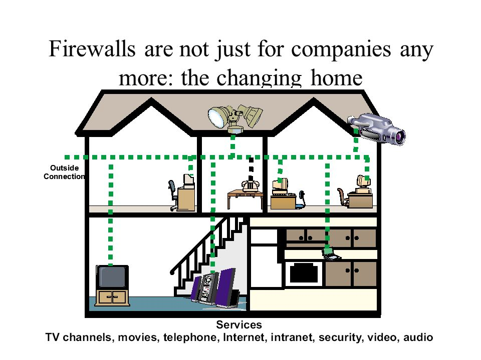Firewalls are not just for companies any more: the changing home
