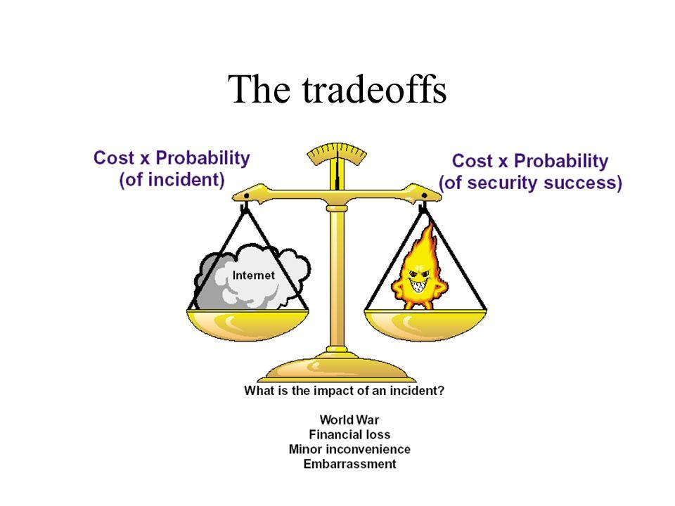 The tradeoffs