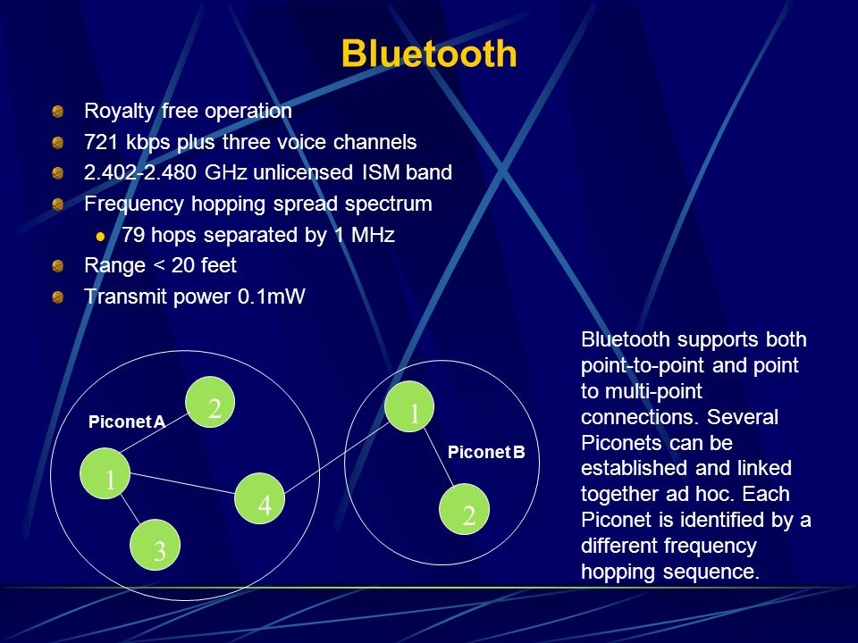 Bluetooth 2 1 4 3 Royalty free operation