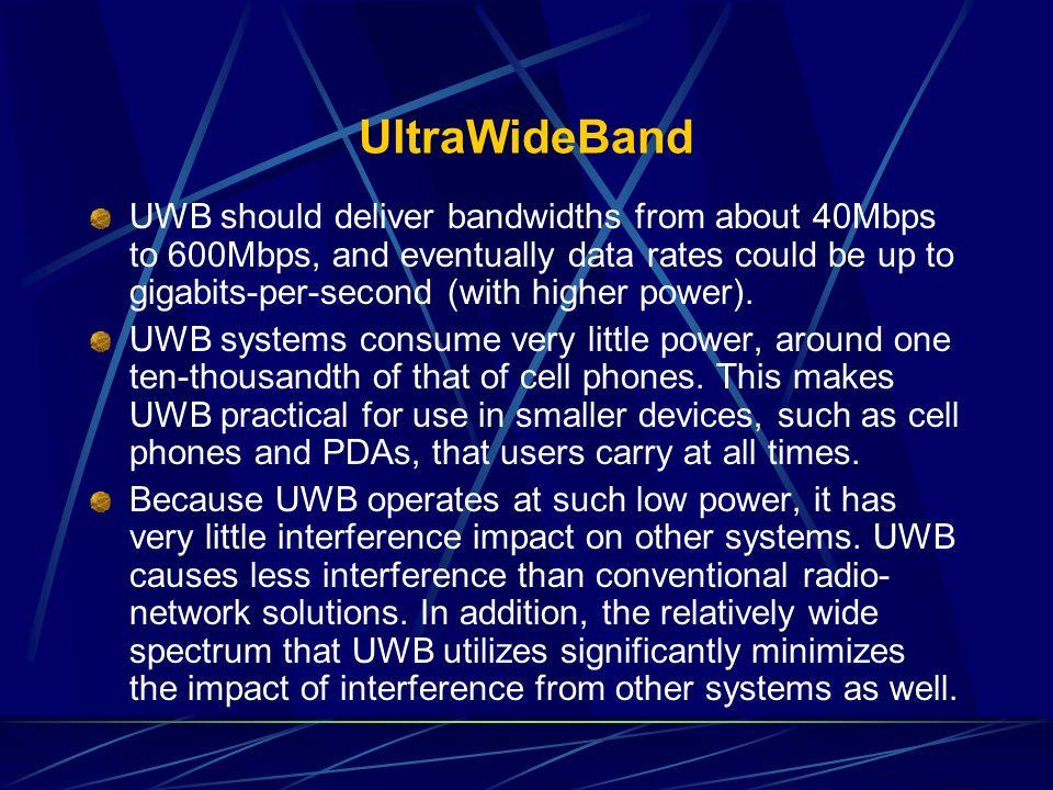 UltraWideBand