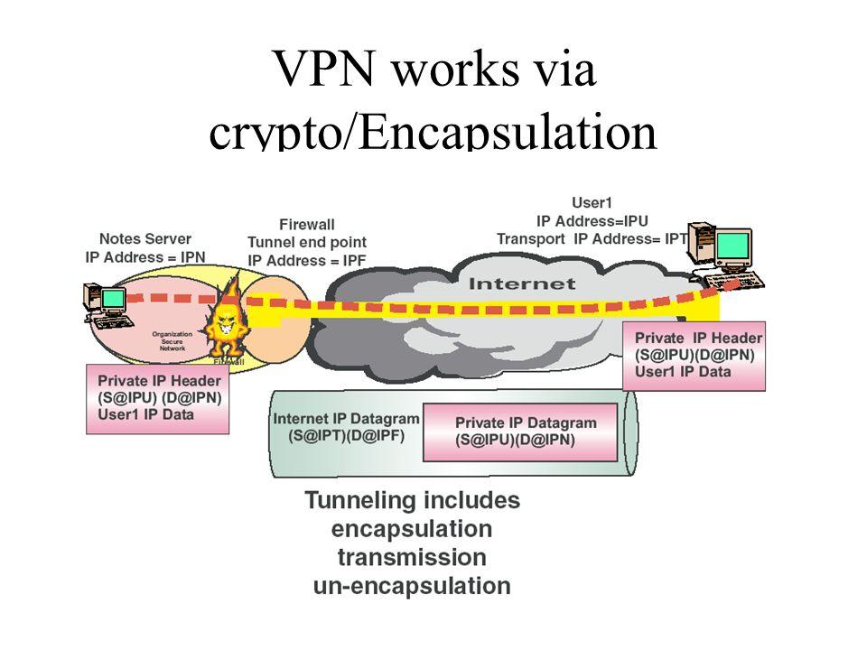 VPN works via crypto/Encapsulation