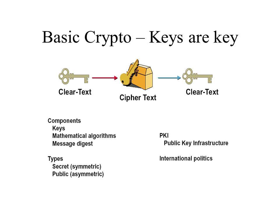 Basic Crypto – Keys are key