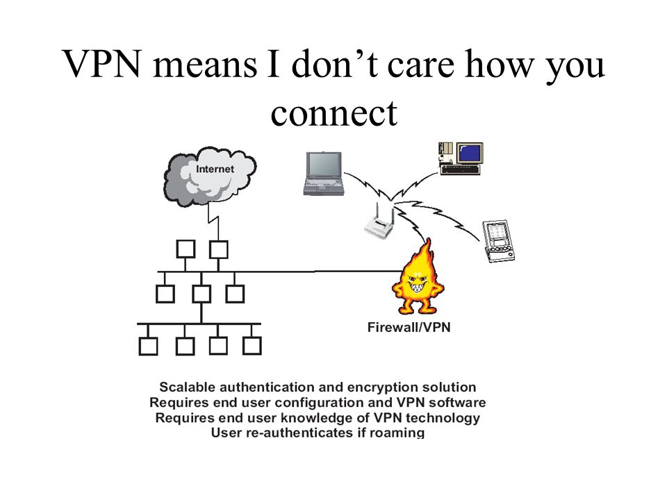 VPN means I don't care how you connect
