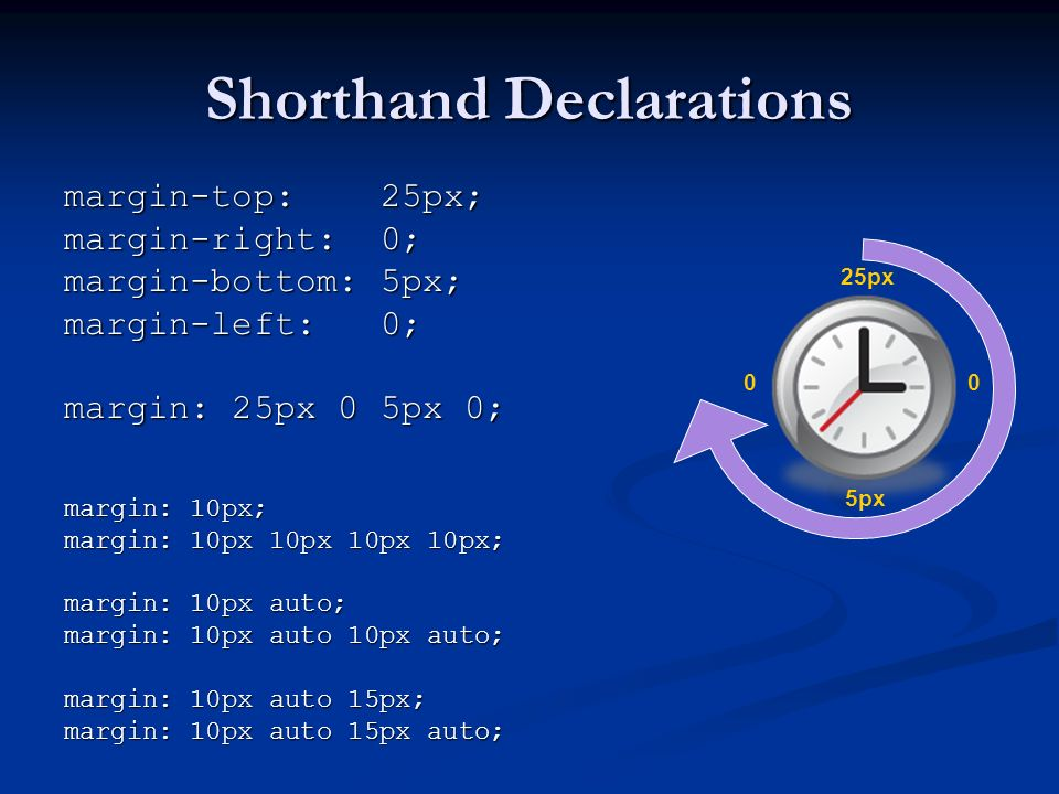 Shorthand Declarations