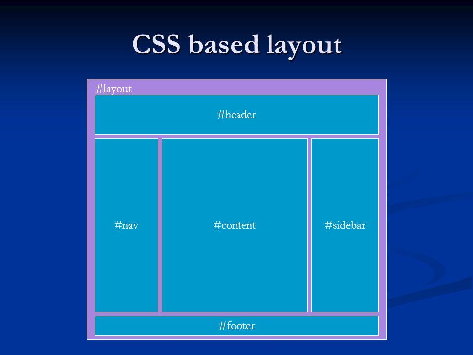 CSS based layout #layout #header #nav #content #sidebar #footer