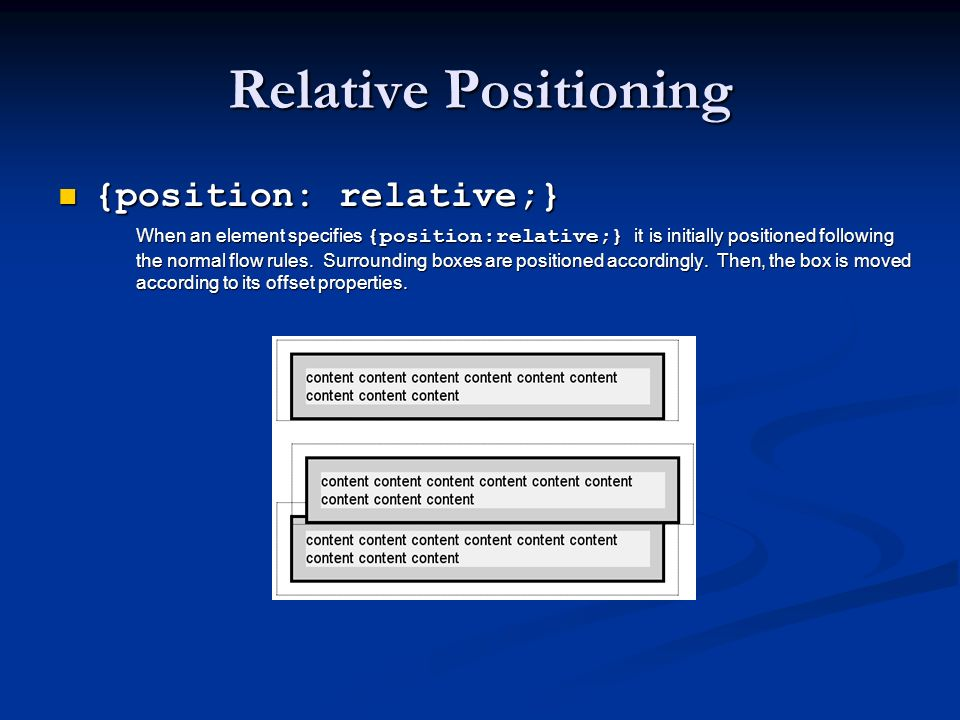 Relative Positioning {position: relative;}