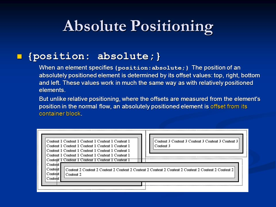 Absolute Positioning {position: absolute;}