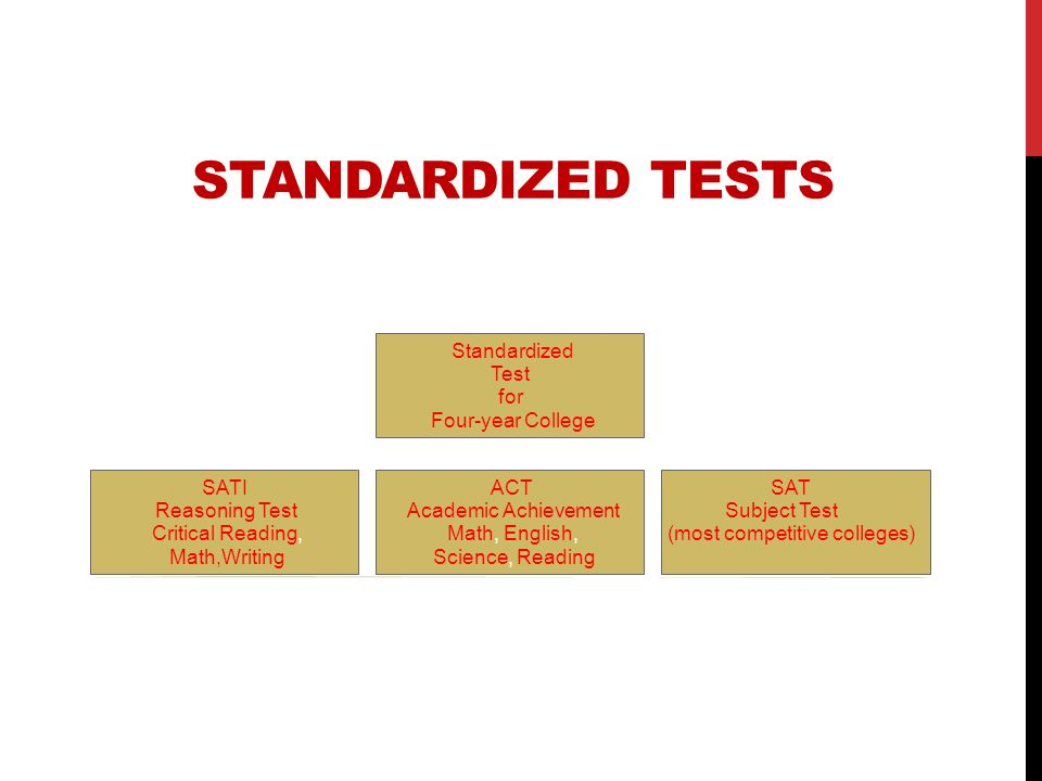 Standardized Tests Standardized Test for Four-year College SATI ACT