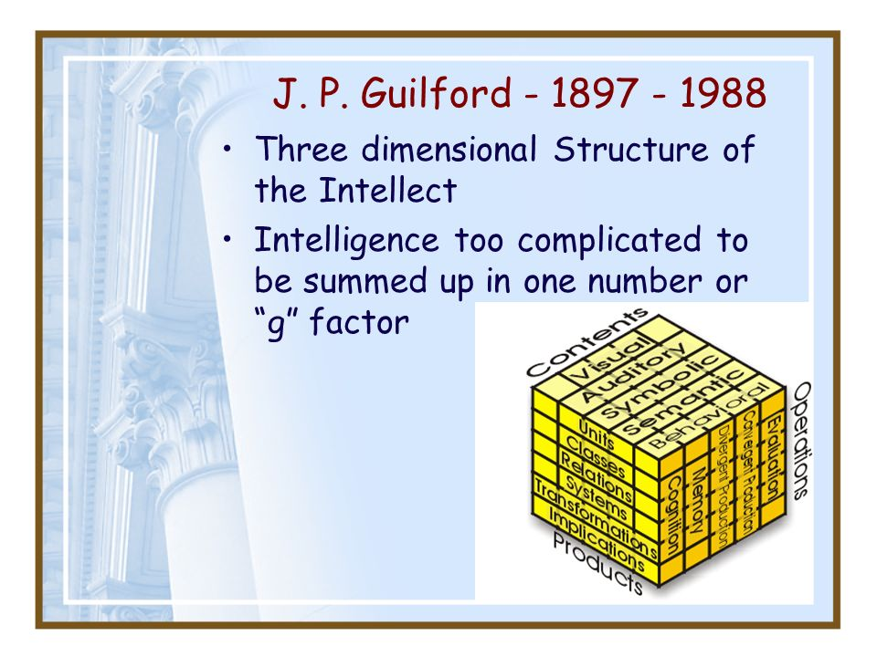 J. P. Guilford - 1897 - 1988 Three dimensional Structure of the Intellect.