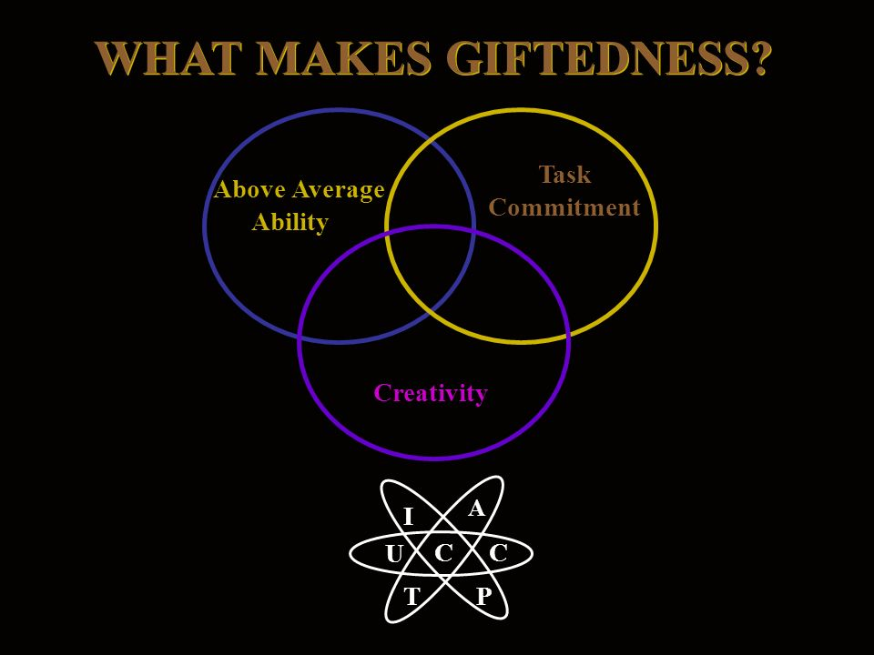 WHAT MAKES GIFTEDNESS Task Commitment Above Average Ability