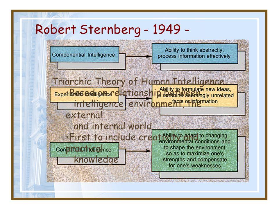 Robert Sternberg - 1949 - Triarchic Theory of Human Intelligence