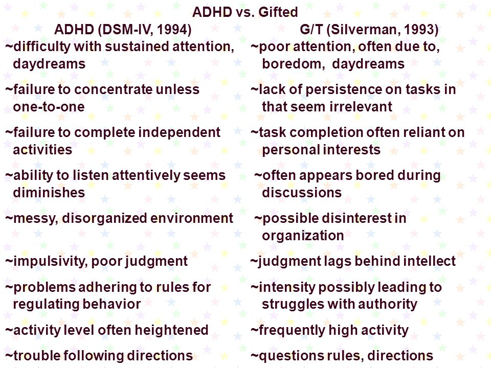 ADHD vs. Gifted ADHD (DSM-IV, 1994) G/T (Silverman, 1993) ~difficulty with sustained attention, ~poor attention, often due to,
