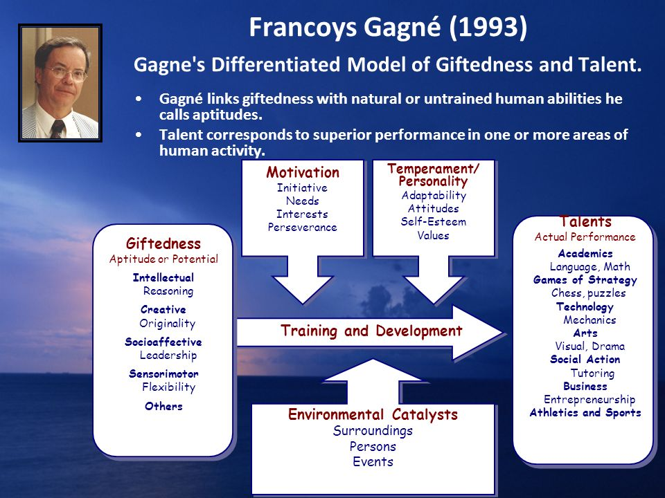 Francoys Gagné (1993) Gagne s Differentiated Model of Giftedness and Talent.