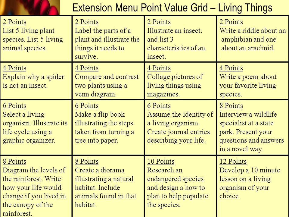 Extension Menu Point Value Grid – Living Things