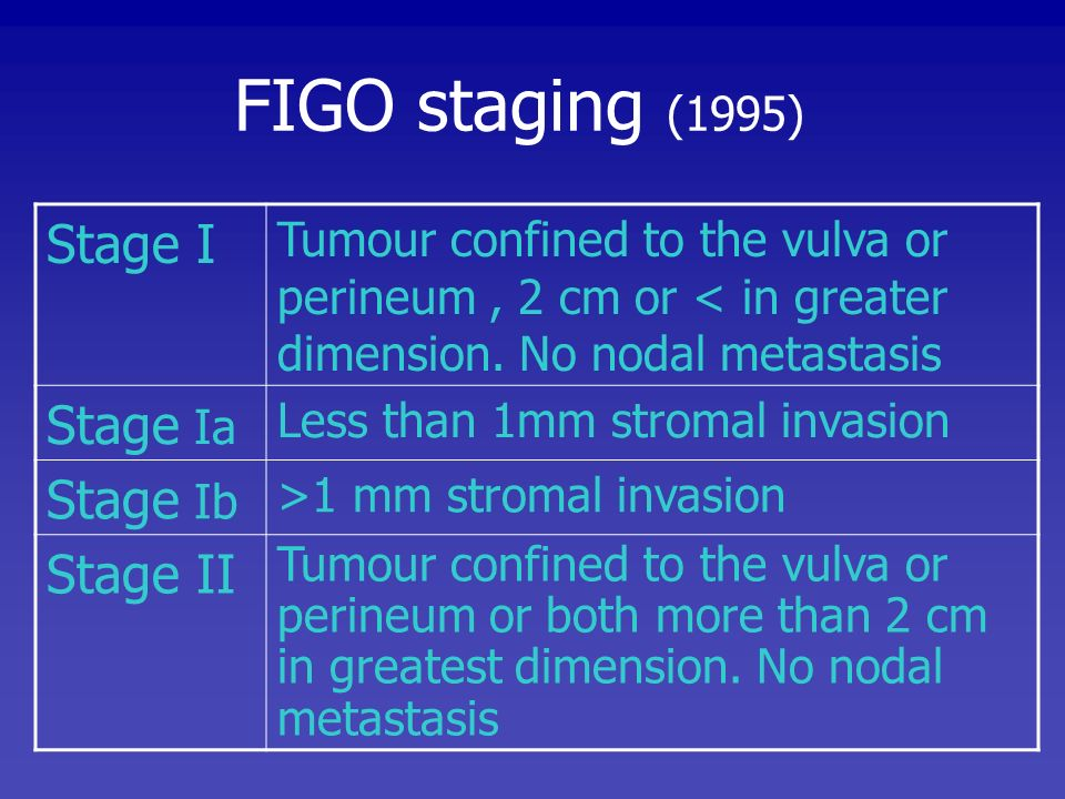 FIGO staging (1995) Stage I Stage Ia Stage Ib Stage II