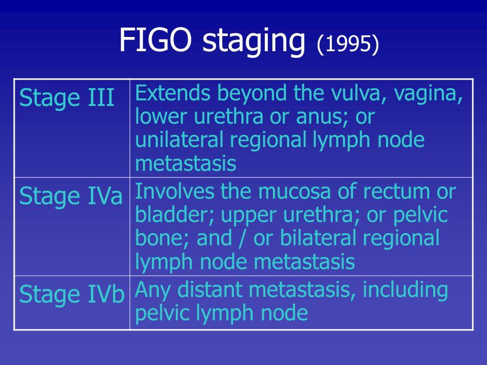 FIGO staging (1995) Stage III Stage IVa Stage IVb