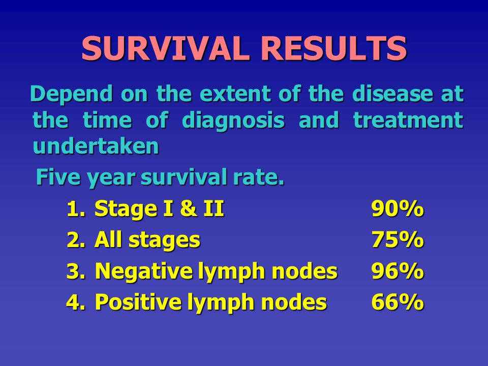 SURVIVAL RESULTS Depend on the extent of the disease at the time of diagnosis and treatment undertaken.