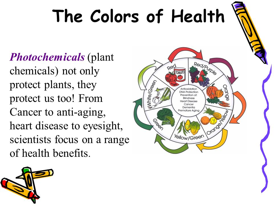 The Colors of Health