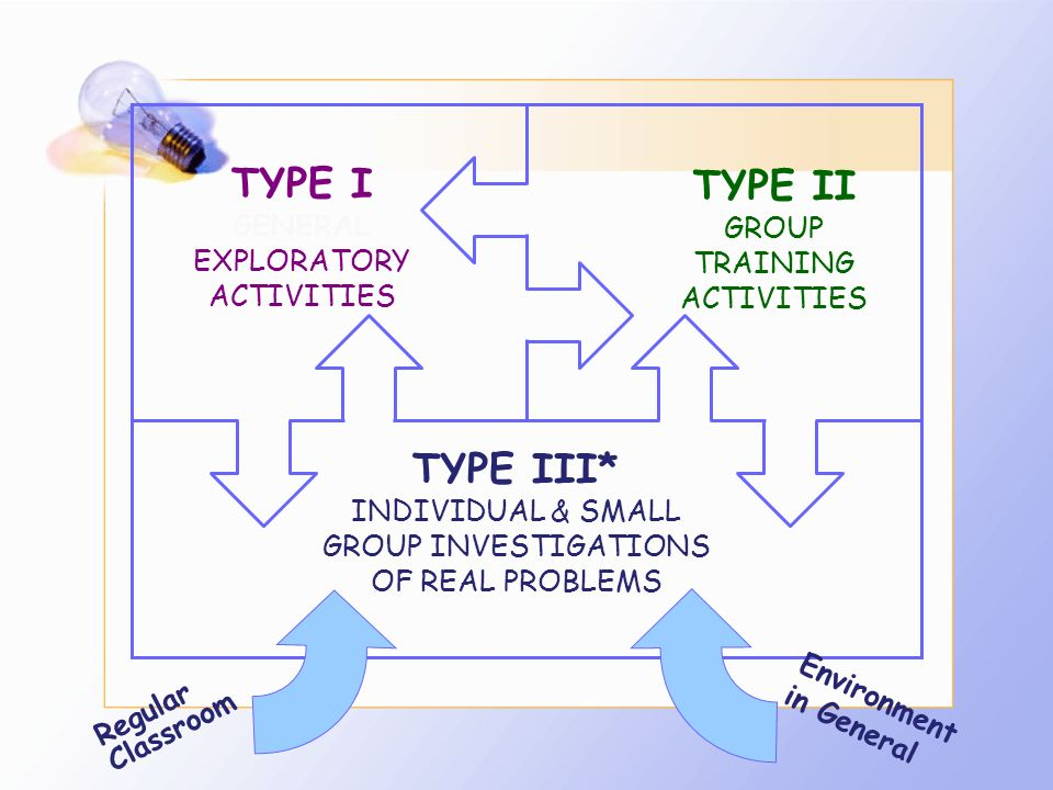 TYPE I TYPE II TYPE III* GENERAL EXPLORATORY ACTIVITIES