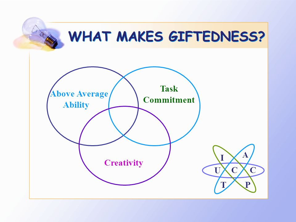 WHAT MAKES GIFTEDNESS Above Average Ability Task Commitment