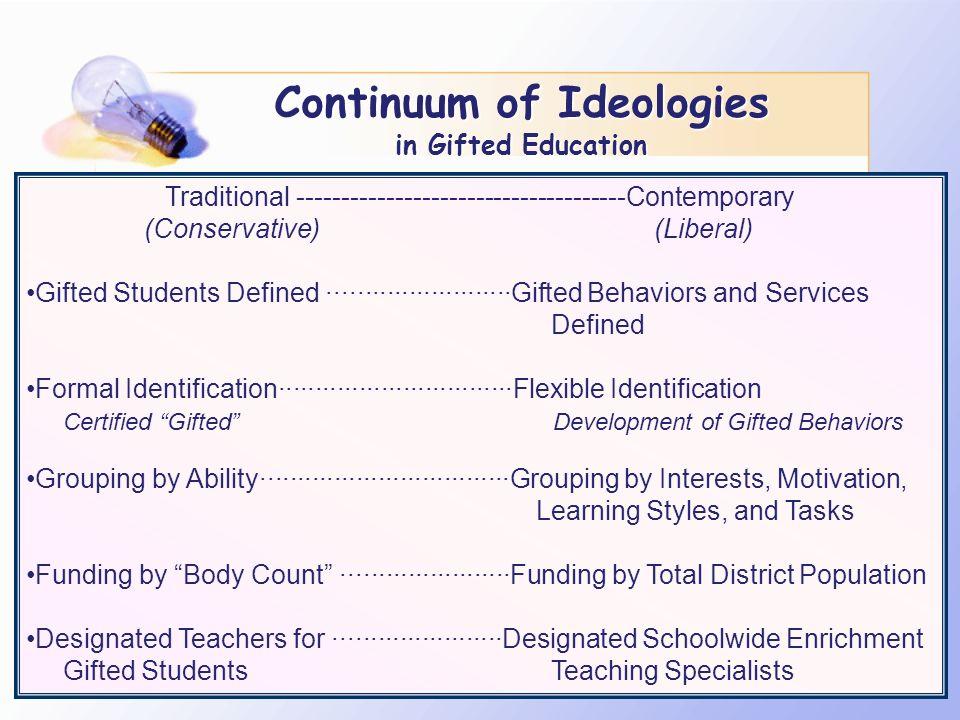 Continuum of Ideologies