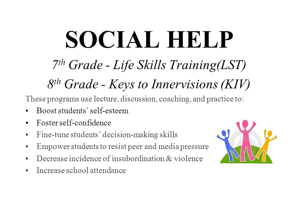 SOCIAL HELP 7th Grade - Life Skills Training(LST)