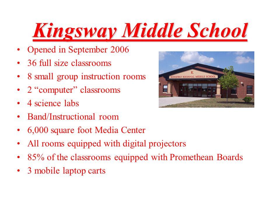 Kingsway Middle School