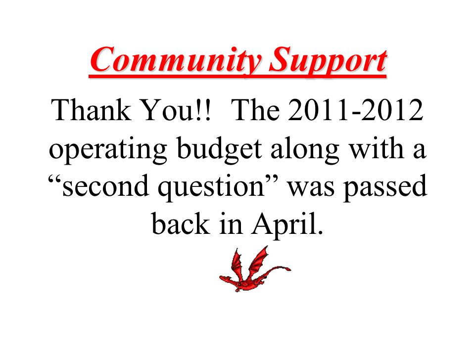 Community Support Thank You!.