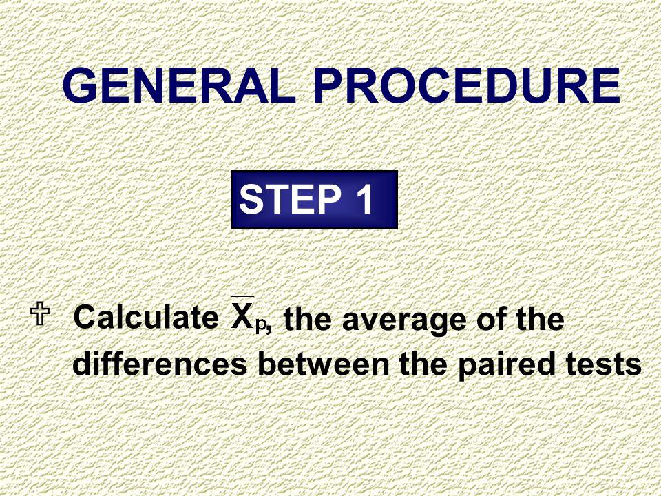 GENERAL PROCEDURE STEP 1 U Calculate , the average of the