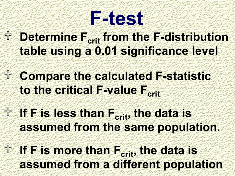 F-testU. Determine Fcrit from the F-distribution table using a 0.01 significance level. U.