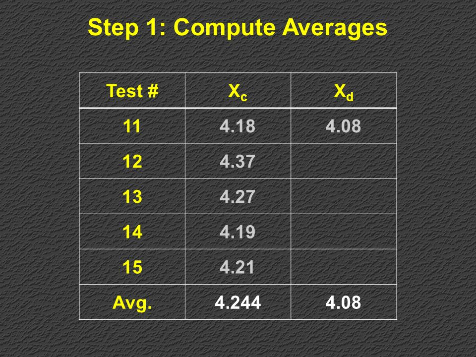 Step 1: Compute Averages