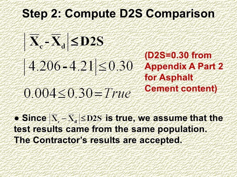 Step 2: Compute D2S Comparison