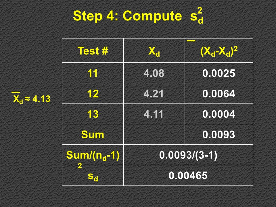 2 Step 4: Compute sd Test # Xd (Xd-Xd)2 11 4.08 0.0025 12 4.21 0.0064