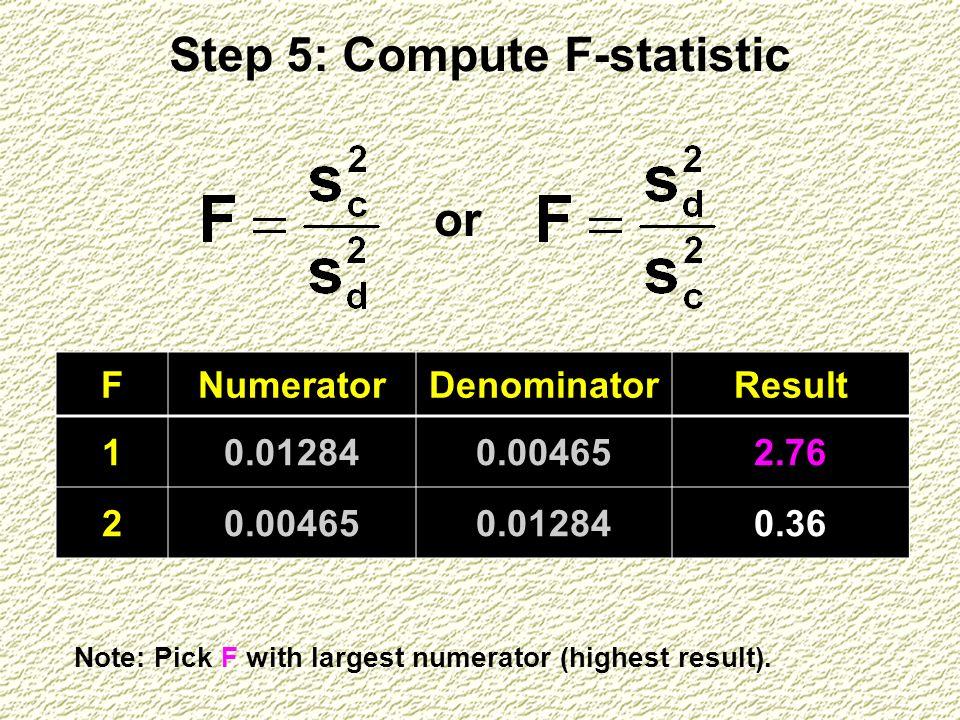 Step 5: Compute F-statistic