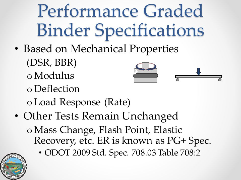 Performance Graded Binder Specifications