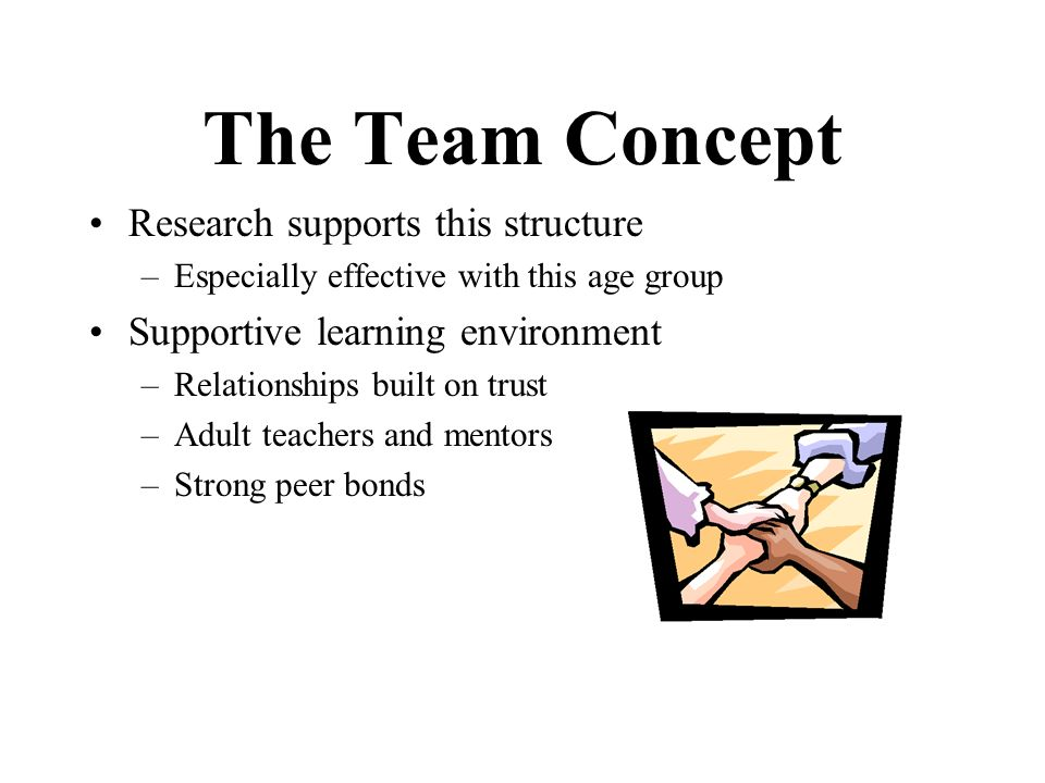 The Team Concept Research supports this structure