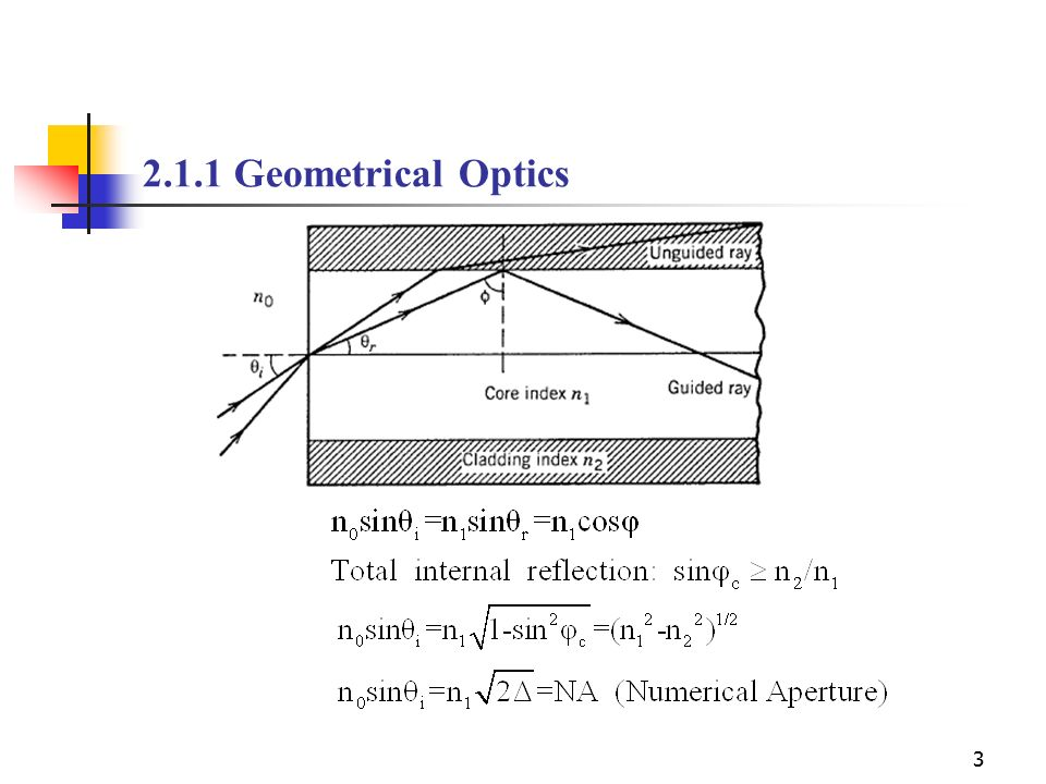 basic geometrical optics Geometrical optics essay allianze university college of medical sciences physics lab experiment geometrical optics name : introduction friction is a force (measured in newtons) acting along the surfaces of two objects in physical contact that impedes the relative motion of these objects (the motion of one with respect to the other.