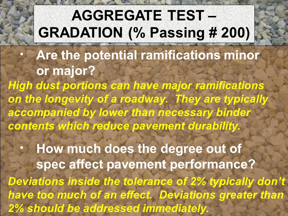AGGREGATE TEST – GRADATION (% Passing # 200)