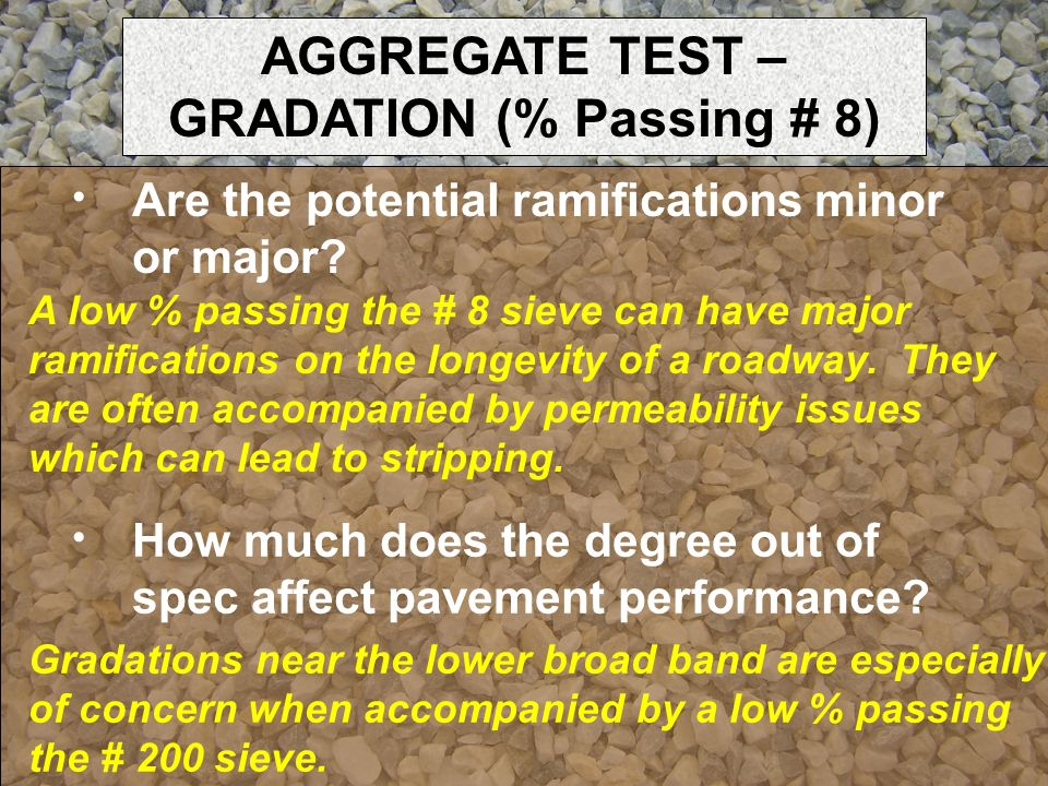 AGGREGATE TEST – GRADATION (% Passing # 8)
