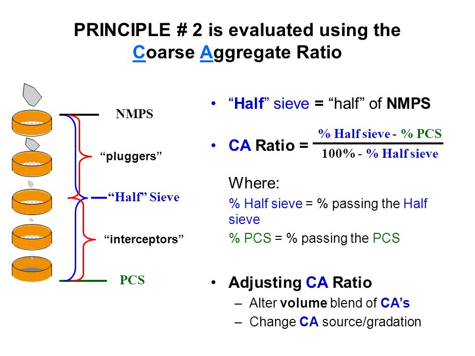 PRINCIPLE # 2 is evaluated using the Coarse Aggregate Ratio