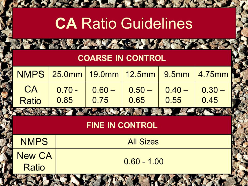 CA Ratio Guidelines NMPS CA Ratio NMPS New CA Ratio COARSE IN CONTROL