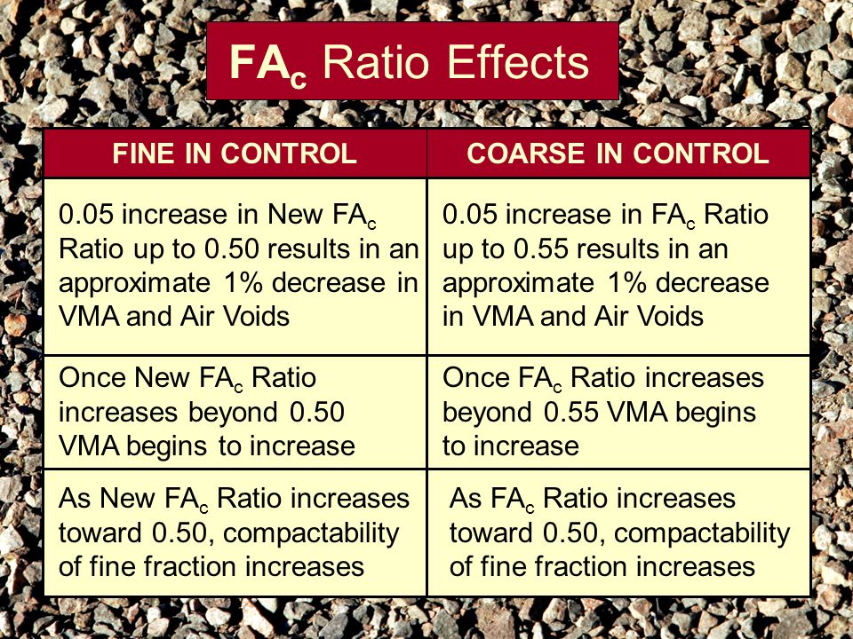 FAc Ratio Effects FINE IN CONTROL COARSE IN CONTROL